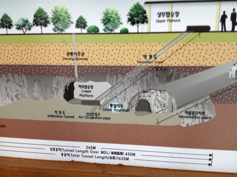 Diagram of Third Tunnel